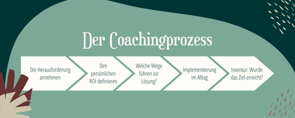 Business Coaching - Der Coaching Prozess